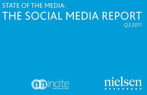 Social Media Report 2011
