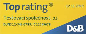 Toprating
