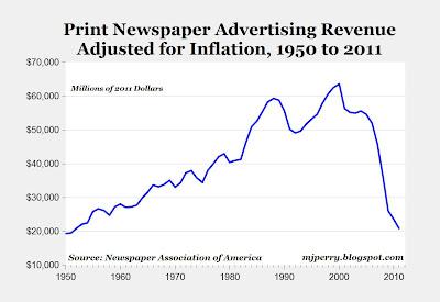 print_advertising