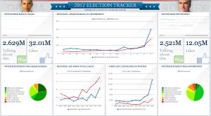 Obama vs Romney online